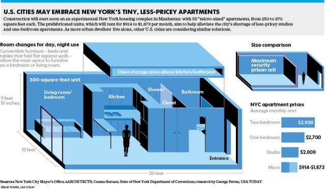 ny-tiny-apartments