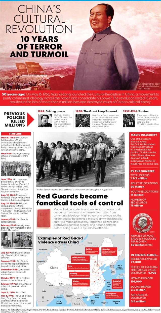 051416-CHINA-Cultural-Revolution.04