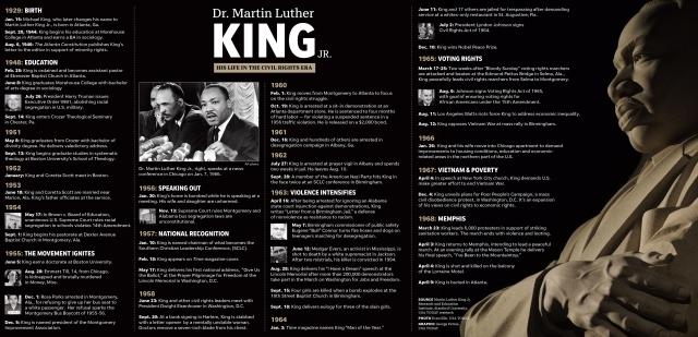MLK-Timeline.V6