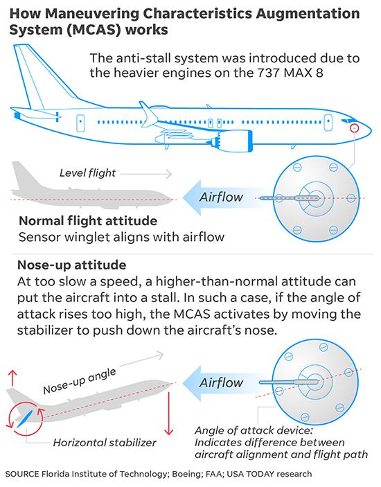031119-737-MAX8-V8_2